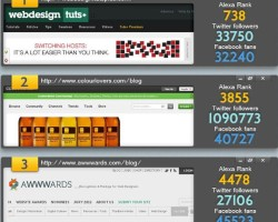 Best Design Infographic with Top 100 Design Blogs