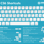 photoshop-cs6-shortcuts