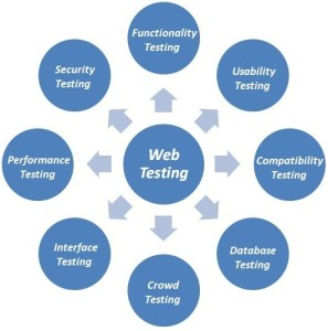 Web Application Testing Tips and Tools for Beginners