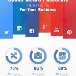best social media for business