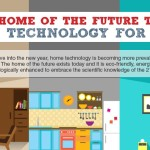 Frame-your-TV-21st-Century-Home-Technology-Infographic