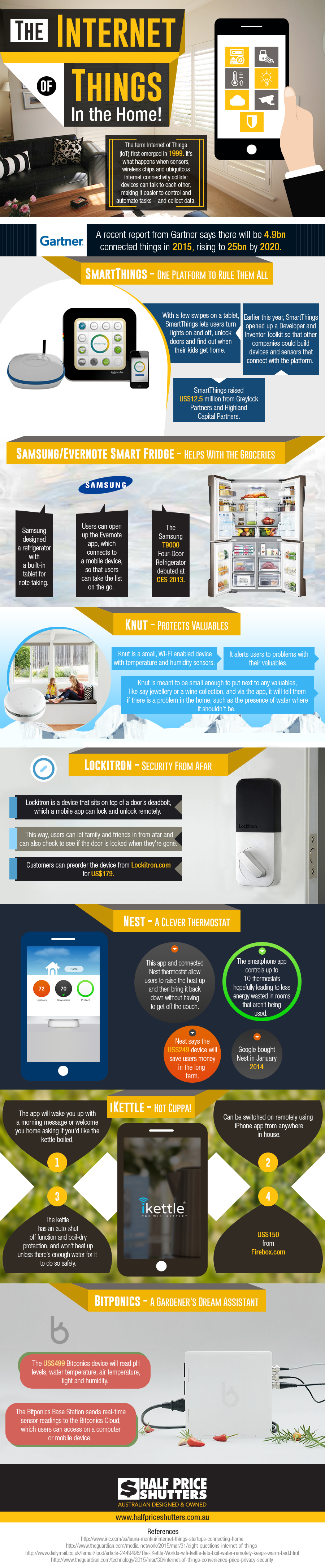 Internet-of-Things-Home-An-Info-graphic
