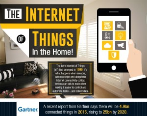 Internet of Things (IoT) – In Your Home! [Infographic]