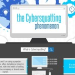 The-Cybersquatting-Phenomenon-Infographic