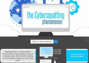 The Cybersquatting Trend and Why it is Growing [Infographic]