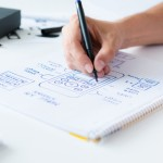 Top wireframing tools for newbie designers