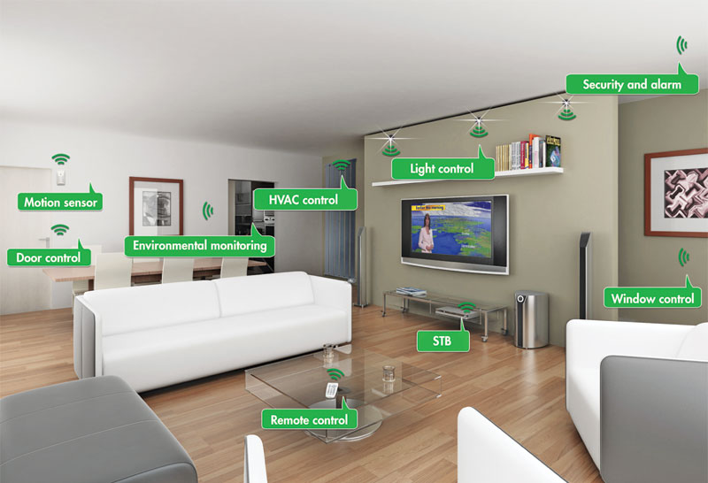 Best 'Smart Home' Tech of 2015 - YouTube
