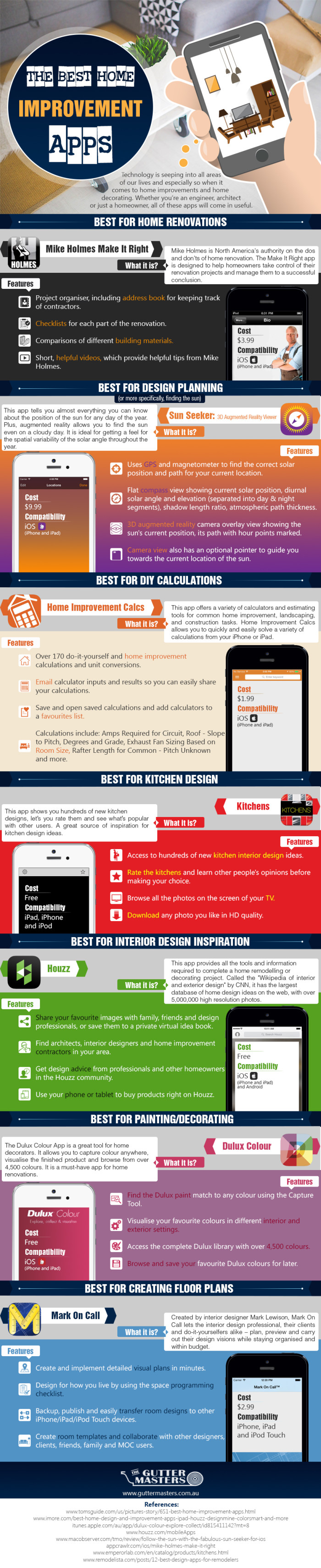 Home Improvement Apps Endearing Of Best Home Improvement Apps [Infographic]  Designer Mag Picture