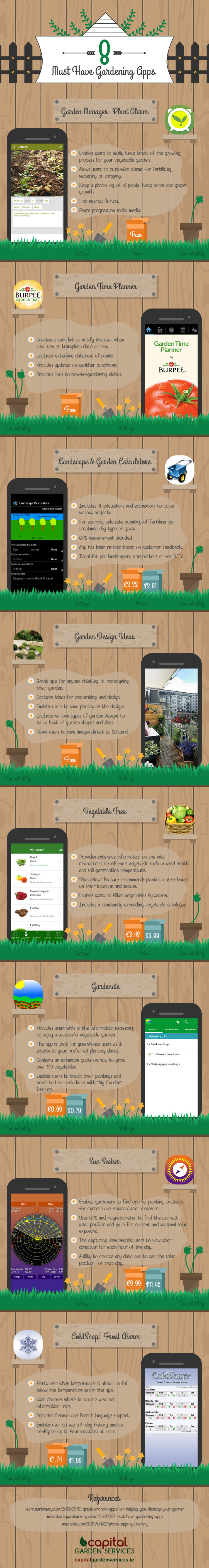 Gardening-Apps-Infographic