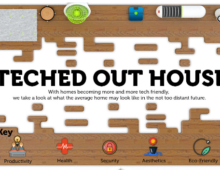 Teched Out House [Infographic]