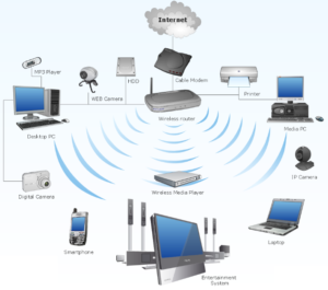 How to Troubleshoot Wireless Router Problems?