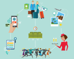 UX and CX Designing – Why UX is Just Not Enough?