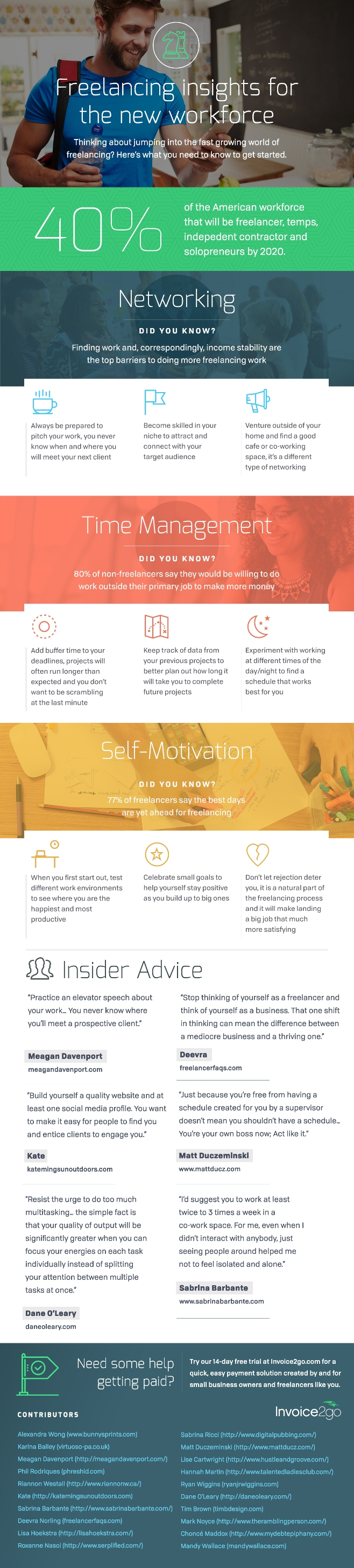 freelancing-insights-imfographic