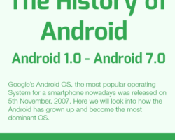 The History of Android – 1.0 to 7.0 [Infographic]