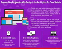 Why Responsive Design is Still Relevant in 2017?