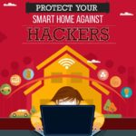 protect smart homes against hackers