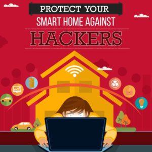 Protect Smart Homes Against Hackers – Complete Guide [Infographic]