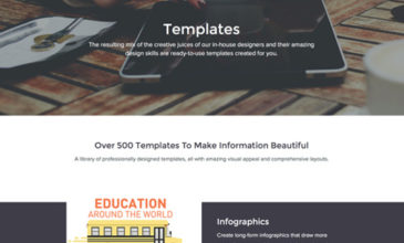 Best Tools to Create Infographics Professionally